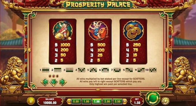 Prosperity Palace tabela wypłat