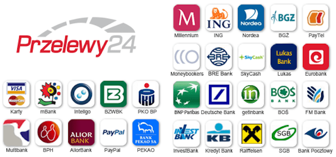 Przelewy24 - popularna metoda płatności dla polskich graczy