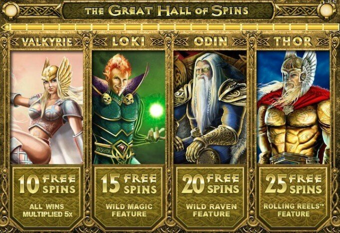 Thunderstruck II slot bogowie