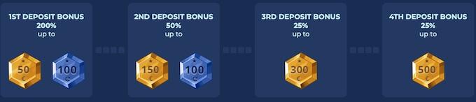 bonusy od pierwszych czterech depozytów w kasynie Casoo